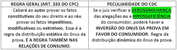 Consumidor figura